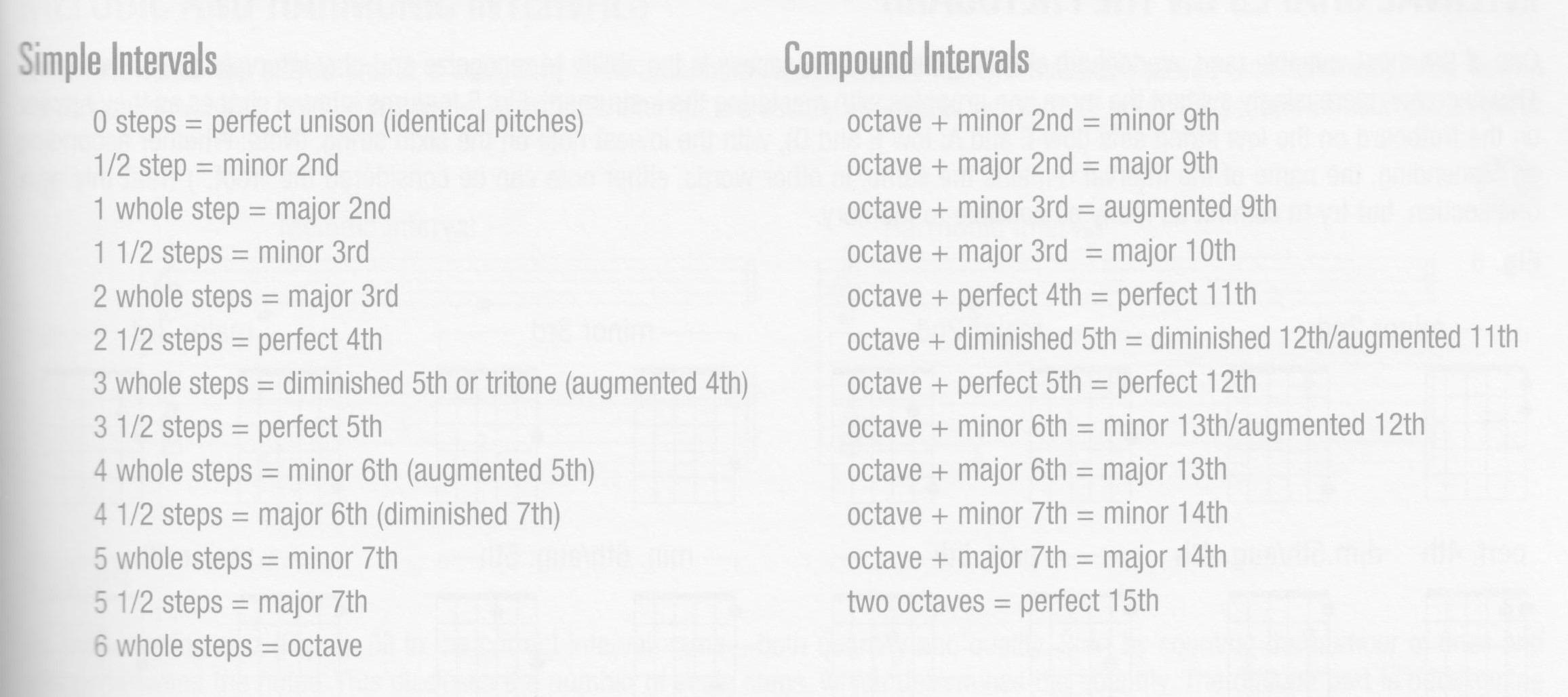 p25-interval-names